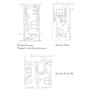 Grundrisse der angebotenen Zimmerkategorien im Aparthotel Hochwald